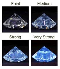 fluorescence diamond