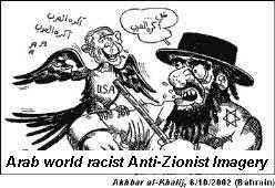 israel zionist