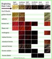 loreal hair shades