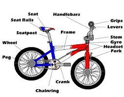 bmx bike fork