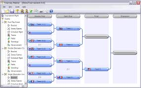 bracket tournaments
