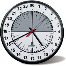 military clock