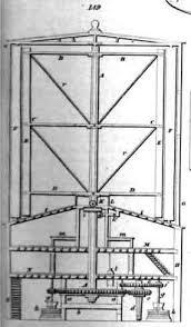 horizontal windmill
