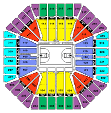 arco arena seating