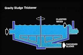 sludge thickeners