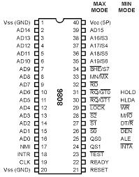 microcontroller 8086