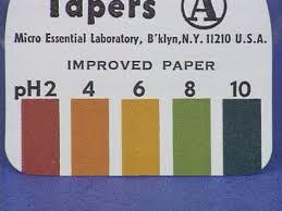 ph paper color scale