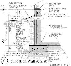 retaining wall footing