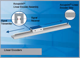 encoders linear
