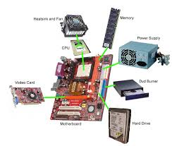 parts of computer pictures