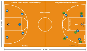 basketball key diagram