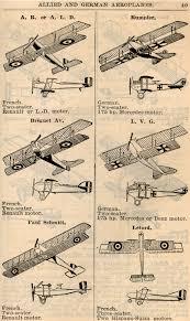 airplanes world war one