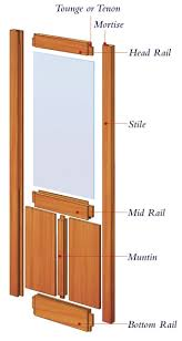 panel door construction