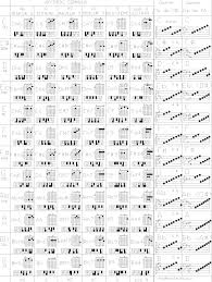 bass guitar chord charts