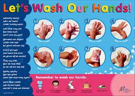 handwashing posters for kids