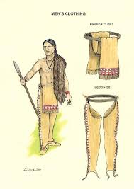 indian man clothing
