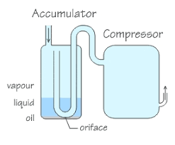 refrigeration accumulator
