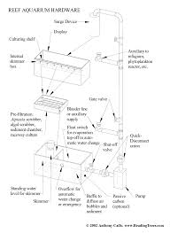 home plumbing diagrams