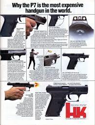 hk p7 holsters
