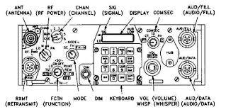 sincgar radio