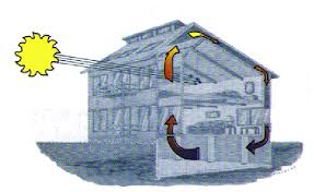 innovative house design