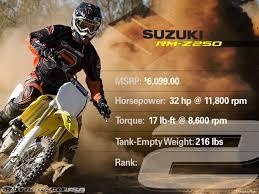 2008 suzuki rm z250