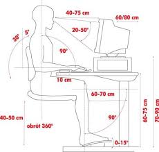 ergonomia stanowiska pracy