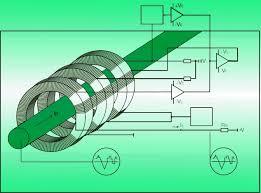 lem current transducers