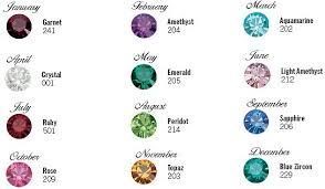 birthstone colors chart