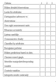 checklist formats