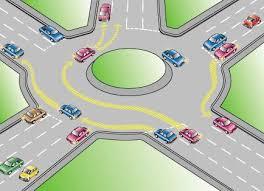 multi lane roundabout