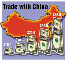 china graphs