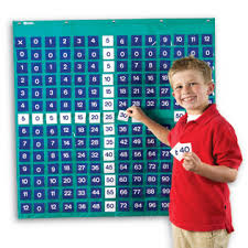 multiplication chart to 50