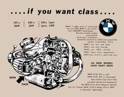bmw motorcycle poster