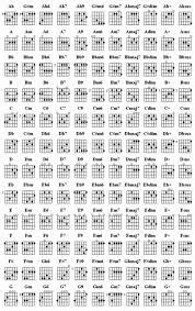 guitar chord tabs