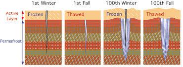 ice wedges