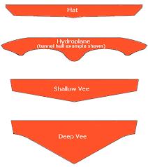 designs boats