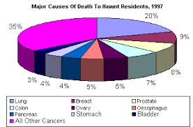 statistics of alcoholics