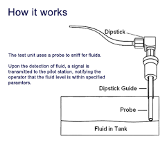 liquid level alarm