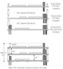 pc 104