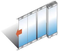 partitions walls