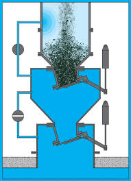air lock valve