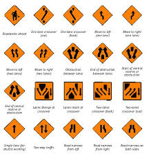 roadworks signs
