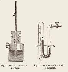closed manometers