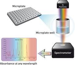 spectrometer picture