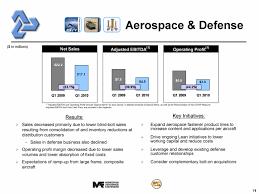 aerospace bolt