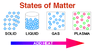 plasma the fourth state of matter