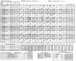 baseball scorekeeping