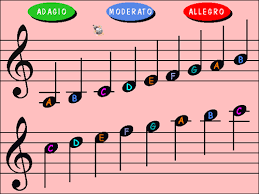 how to read music note