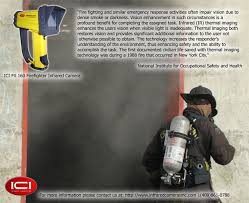 firefighting camera